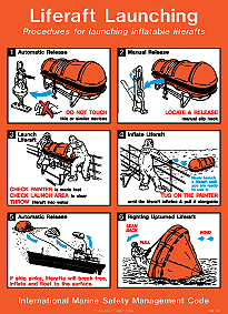 ISM-J02 Liferaft Launching