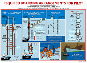 ISM-J26 Pilot Boarding Arrangements