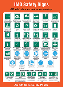 ISM-J36 IMO Safety Signs